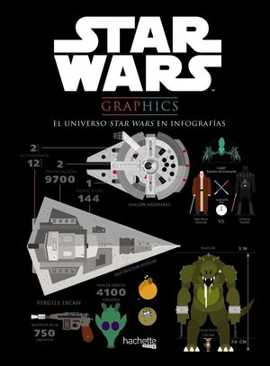 STAR WARS GRAPHICS. EL UNIVERSO STAR WARS EN INFOGRAFÍAS